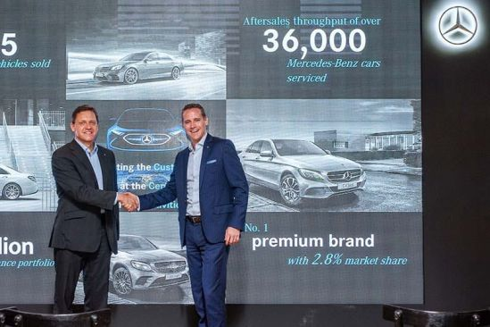 MBM saw 13.2% growth in Q1 2018 sales