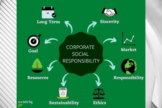 REGENERATION IS THE NEW THEME FOR   CORPORATE SOCIAL RESPONSIBILITY POST-COVID-19